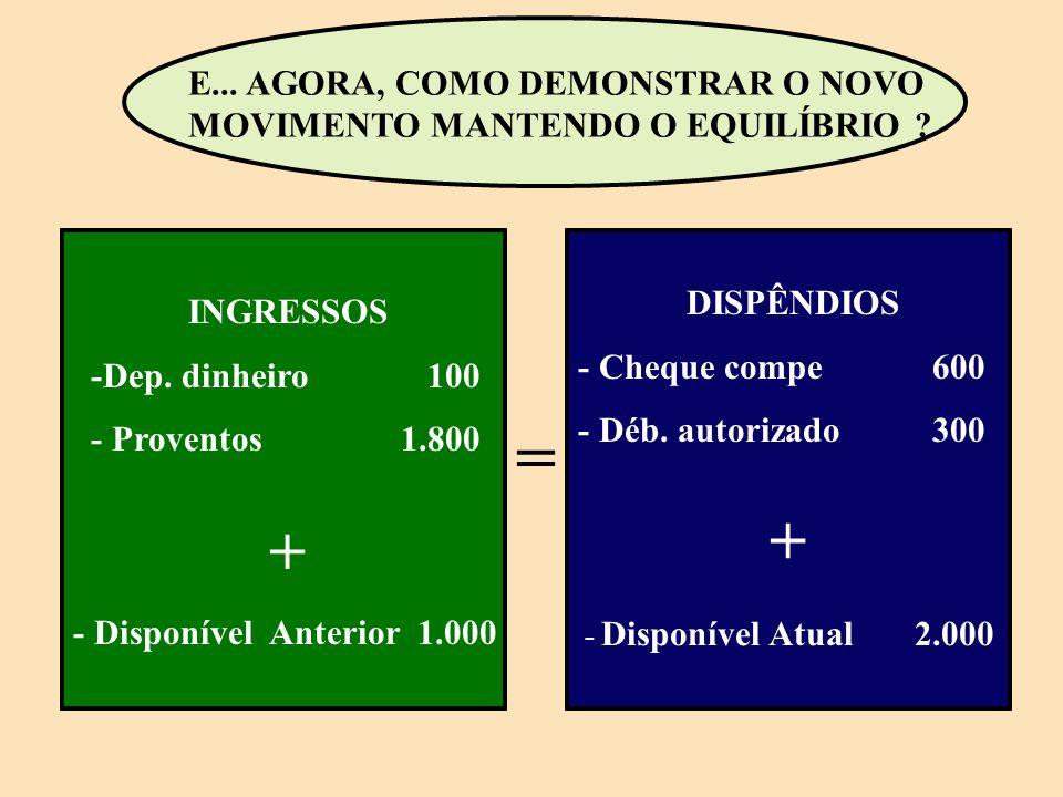 BALANÇO FINANCEIRO MOVIMENTO BANCÁRIO DE NOV/X1 DATAHISTORICOMOVIM.SALDO D/C 01.11SALDO ANTERIOR1.000C 05.11CHEQUE COMP.600 -400C 10.11DEP.