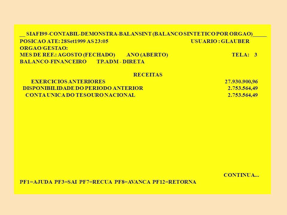 __ SIAFI99-CONTABIL-DEMONSTRA-BALANSINT (BALANCO SINTETICO POR ORGAO)____ POSICAO ATE: 28Set1999 AS 23:05 USUARIO : GLAUBER ORGAO/GESTAO: MES DE REF.: AGOSTO (FECHADO) ANO (ABERTO) TELA: 2 BALANCO-FINANCEIRO TP.ADM - DIRETA RECEITAS RECURSOS DA UNIAO 9.350.886,03 RECURSOS VINCULADOS 27.879,74 DEPOSITOS 1.293.180,24 CONSIGNACOES 465.100,87 DEPOSITOS DE DIVERSAS ORIGENS 828.079,37 OBRIGACOES EM CIRCULACAO 7.978.549,29 FORNECEDORES 765.936,72 DO EXERCICIO 765.936,72 PESSOAL E ENCARGOS A PAGAR 329.809,53 RESTOS A PAGAR 6.882.803,04 NAO PROCESSADOS A LIQUIDAR 6.696.121,23 CANCELADO 186.681,81 AJUSTES DE DIREITOS E OBRIGACOES 27.930.900,96 DESINCORPORACAO DE OBRIGACOES 27.930.900,96 CONTINUA...
