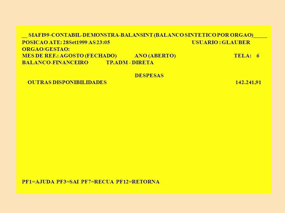 __ SIAFI99-CONTABIL-DEMONSTRA-BALANSINT (BALANCO SINTETICO POR ORGAO)_____ POSICAO ATE: 28Set1999 AS 23:05 USUARIO : GLAUBER ORGAO/GESTAO: MES DE REF.: AGOSTO (FECHADO) ANO (ABERTO) TELA: 5 BALANCO-FINANCEIRO TP.ADM - DIRETA DESPESAS RECURSOS ESPECIAIS A RECEBER 63.633.064,36 RECURSOS DA UNIAO 15.233,14 VALORES DIFERIDOS 14.156,28 DEPOSITOS 772.347,39 CONSIGNACOES 1.719,12 DEPOSITOS DE DIVERSAS ORIGENS 770.628,27 OBRIGACOES EM CIRCULACAO 52.395.629,18 FORNECEDORES 28.551.993,46 DE EXERCICIOS ANTERIORES 621.092,50 CONVENIOS A PAGAR 27.930.900,96 PESSOAL E ENCARGOS A PAGAR 228.226,35 RP S NAO PROCESSADOS - INSCRICAO 23.615.409,37 DISPONIBILIDADE P/O PERIODO SEGUINTE 540.635,52 CONTA UNICA DO TESOURO NACIONAL 398.393,61 CONTINUA...