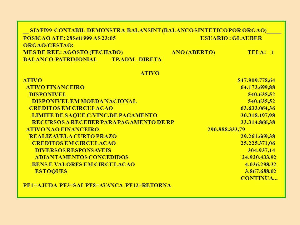 ANÁLISE DE BALANÇOS NO SIAFI Balanço Patrimonial Ativo Total = Passivo Total Ativo Compensado = Passivo Compensado Ativo Real - Passivo Real = PL Ativo Financeiro - Passivo Financeiro = saldo conta 193290200 (disponibilidades por fonte de recursos) + 112161200 (Lim recebido p/ pagto.