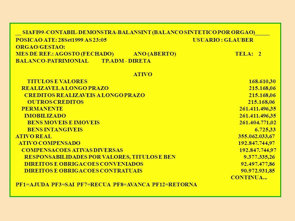 __ SIAFI99-CONTABIL-DEMONSTRA-BALANSINT (BALANCO SINTETICO POR ORGAO)_____ POSICAO ATE: 28Set1999 AS 23:05 USUARIO : GLAUBER ORGAO/GESTAO: MES DE REF.: AGOSTO (FECHADO) ANO (ABERTO) TELA: 1 BALANCO-PATRIMONIAL TP.ADM - DIRETA ATIVO ATIVO 547.909.778,64 ATIVO FINANCEIRO 64.173.699,88 DISPONIVEL 540.635,52 DISPONIVEL EM MOEDA NACIONAL 540.635,52 CREDITOS EM CIRCULACAO 63.633.064,36 LIMITE DE SAQUE C/VINC.DE PAGAMENTO 30.318.197,98 RECURSOS A RECEBER PARA PAGAMENTO DE RP 33.314.866,38 ATIVO NAO FINANCEIRO 290.888.333,79 REALIZAVEL A CURTO PRAZO 29.261.669,38 CREDITOS EM CIRCULACAO 25.225.371,06 DIVERSOS RESPONSAVEIS 304.937,14 ADIANTAMENTOS CONCEDIDOS 24.920.433,92 BENS E VALORES EM CIRCULACAO 4.036.298,32 ESTOQUES 3.867.688,02 CONTINUA...