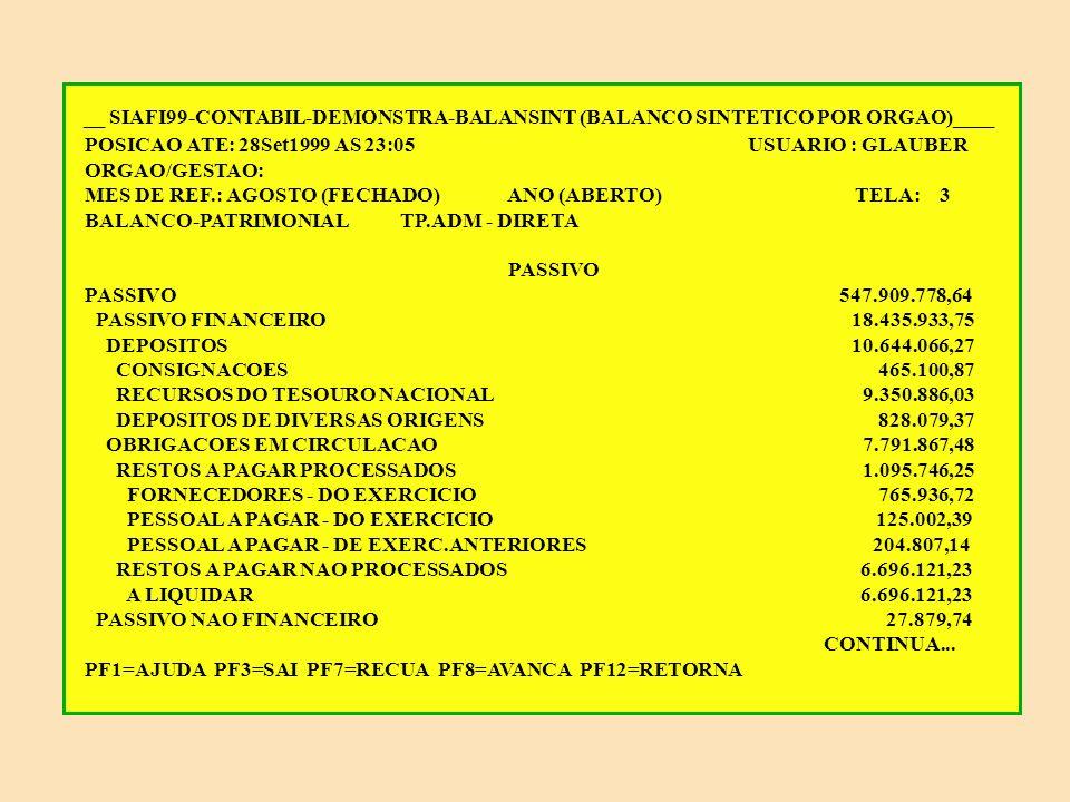 __ SIAFI99-CONTABIL-DEMONSTRA-BALANSINT (BALANCO SINTETICO POR ORGAO)_____ POSICAO ATE: 28Set1999 AS 23:05 USUARIO : GLAUBER ORGAO/GESTAO: MES DE REF.: AGOSTO (FECHADO) ANO (ABERTO) TELA: 2 BALANCO-PATRIMONIAL TP.ADM - DIRETA ATIVO TITULOS E VALORES 168.610,30 REALIZAVEL A LONGO PRAZO 215.168,06 CREDITOS REALIZAVEIS A LONGO PRAZO 215.168,06 OUTROS CREDITOS 215.168,06 PERMANENTE 261.411.496,35 IMOBILIZADO 261.411.496,35 BENS MOVEIS E IMOVEIS 261.404.771,02 BENS INTANGIVEIS 6.725,33 ATIVO REAL 355.062.033,67 ATIVO COMPENSADO 192.847.744,97 COMPENSACOES ATIVAS DIVERSAS 192.847.744,97 RESPONSABILIDADES POR VALORES, TITULOS E BEN 9.377.335,26 DIREITOS E OBRIGACOES CONVENIADOS 92.497.477,86 DIREITOS E OBRIGACOES CONTRATUAIS 90.972.931,85 CONTINUA...