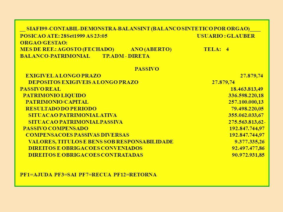 __ SIAFI99-CONTABIL-DEMONSTRA-BALANSINT (BALANCO SINTETICO POR ORGAO)____ POSICAO ATE: 28Set1999 AS 23:05 USUARIO : GLAUBER ORGAO/GESTAO: MES DE REF.: AGOSTO (FECHADO) ANO (ABERTO) TELA: 3 BALANCO-PATRIMONIAL TP.ADM - DIRETA PASSIVO PASSIVO 547.909.778,64 PASSIVO FINANCEIRO 18.435.933,75 DEPOSITOS 10.644.066,27 CONSIGNACOES 465.100,87 RECURSOS DO TESOURO NACIONAL 9.350.886,03 DEPOSITOS DE DIVERSAS ORIGENS 828.079,37 OBRIGACOES EM CIRCULACAO 7.791.867,48 RESTOS A PAGAR PROCESSADOS 1.095.746,25 FORNECEDORES - DO EXERCICIO 765.936,72 PESSOAL A PAGAR - DO EXERCICIO 125.002,39 PESSOAL A PAGAR - DE EXERC.ANTERIORES 204.807,14 RESTOS A PAGAR NAO PROCESSADOS 6.696.121,23 A LIQUIDAR 6.696.121,23 PASSIVO NAO FINANCEIRO 27.879,74 CONTINUA...