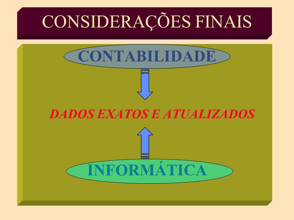 __ SIAFI99-CONTABIL-DEMONSTRA-BALANSINT (BALANCO SINTETICO POR ORGAO)____ POSICAO ATE: 28Set1999 AS 23:05 USUARIO : GLAUBER ORGAO/GESTAO: MES DE REF.: AGOSTO (FECHADO) ANO (ABERTO) TELA: 3 BALANCO - DEMONSTRACAO DAS DISPONIBILIDADES TP.ADM - DIRETA COMPOSICAO DAS DISPONIBILIDADES FINANCEIRAS PESSOAL A PAGAR 329.809,53 DO EXERCICIO 125.002,39 DE EXERCICIOS ANTERIORES 204.807,14 RESTOS A PAGAR 6.696.121,23 NAO PROCESSADOS A LIQUIDAR 6.696.121,23 EXIGIVEL A LONGO PRAZO 27.879,74 DEPOSITOS EXIGIVEIS A LONGO PRAZO 27.879,74 SUPERAVIT/DEFICIT FINANCEIRO DO EXERCICIO 45.709.886,39 DISPONIBILIDADES P/FONTE DE RECURSOS 12.395.020,01 DISPONIBILIDADE DE RESTOS A PAGAR 33.314.866,38 LIMITE DE RESTOS A PAGAR - RECEBIDO 33.314.866,38 PF1=AJUDA PF3=SAI PF7=RECUA PF12=RETORNA