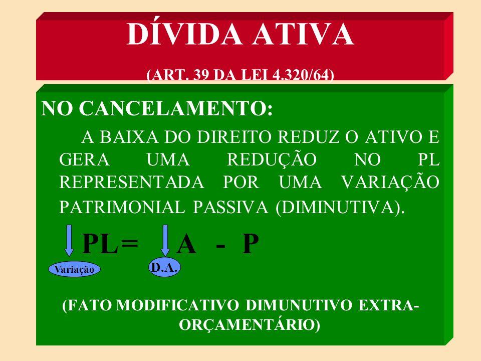 DÍVIDA ATIVA (ART.