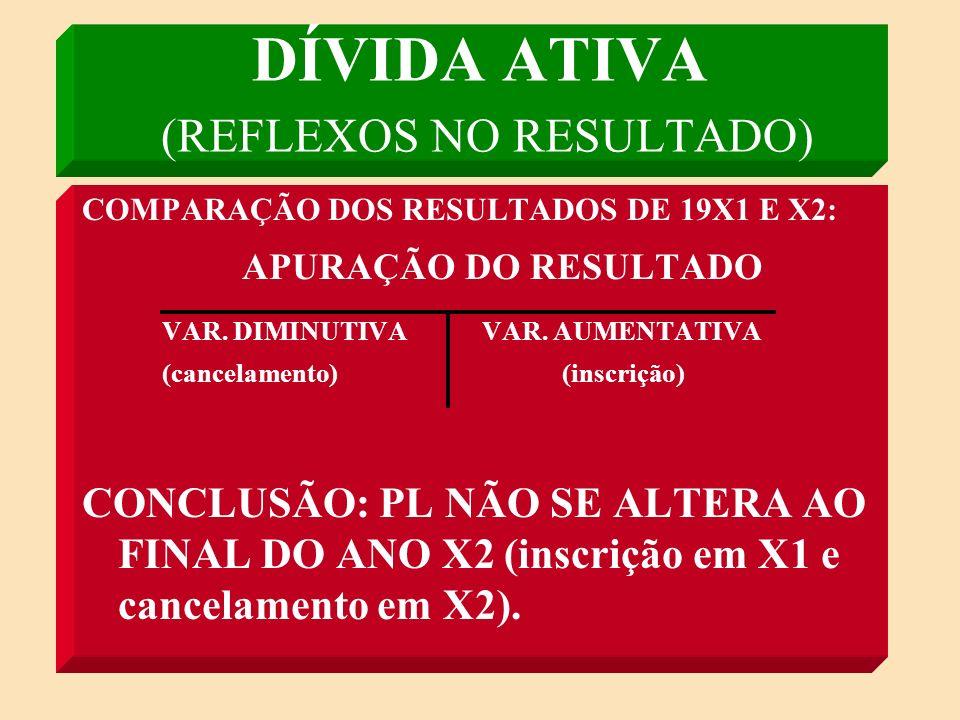 DÍVIDA ATIVA (REFLEXOS NO RESULTADO) - SE CANCELAMENTO:(EM 19X2) APURAÇÃO DO RESULTADO D: VAR.