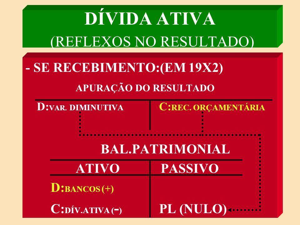 DÍVIDA ATIVA (REFLEXOS NO RESULTADO) COMPARAÇÃO DOS RESULTADOS DE 19X1 E X2: APURAÇÃO DO RESULTADO VAR.