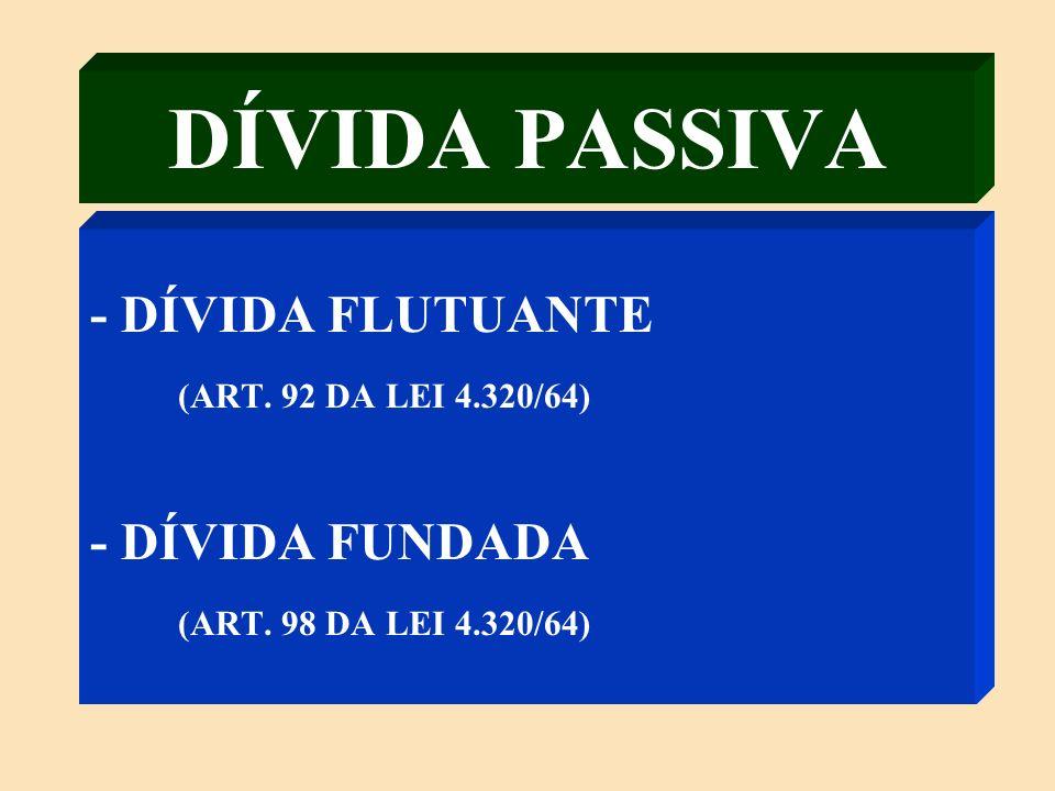 DÍVIDA ATIVA (REFLEXOS NO RESULTADO) - SE RECEBIMENTO:(EM 19X2) APURAÇÃO DO RESULTADO D: VAR.
