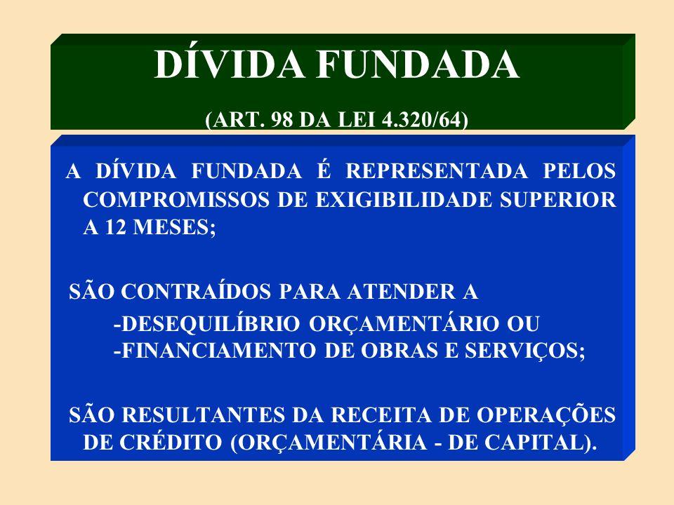 DÍVIDA PASSIVA - DÍVIDA FLUTUANTE (ART.92 DA LEI 4.320/64) - DÍVIDA FUNDADA (ART.