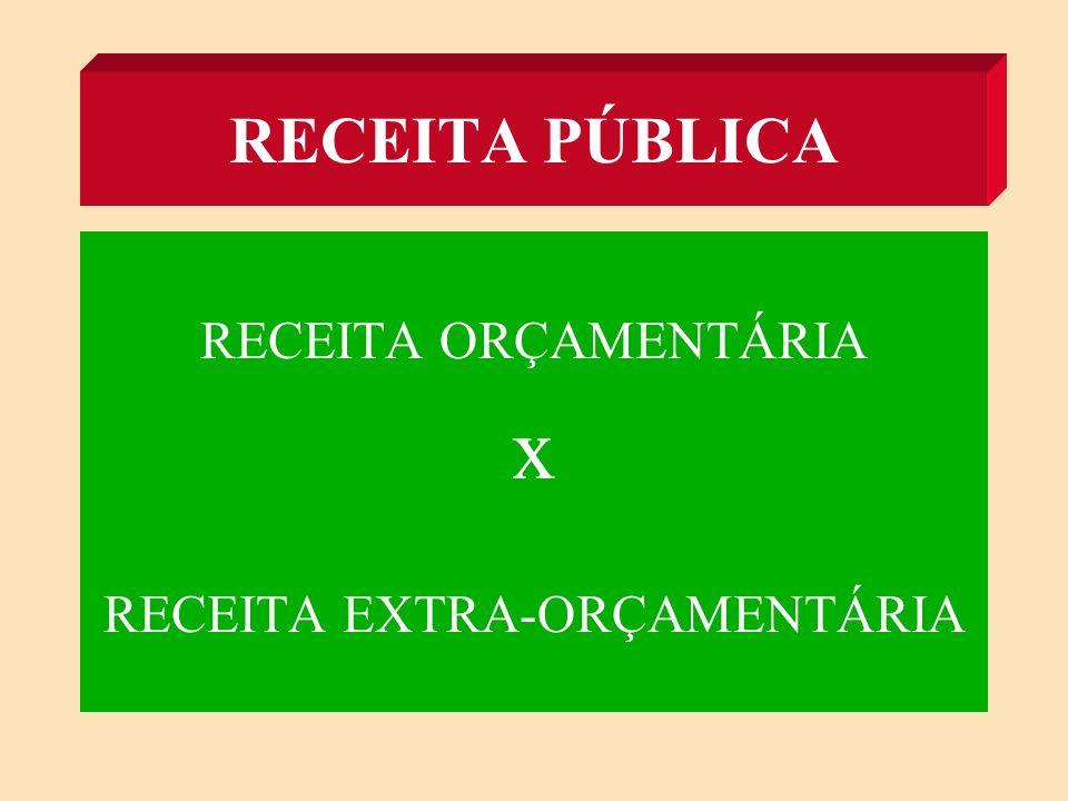 RESULTADOS PÚBLICOS RESULTADO ORCAMENTÁRIO RESULTADO FINANCEIRO RESULTADO PATRIMONIAL