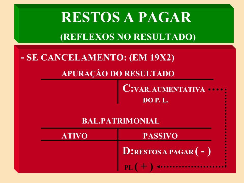 RESTOS A PAGAR (REFLEXOS NO RESULTADO) - NA INSCRIÇÃO: (EM 19X1) APURAÇÃO DO RESULTADO D: DESP.