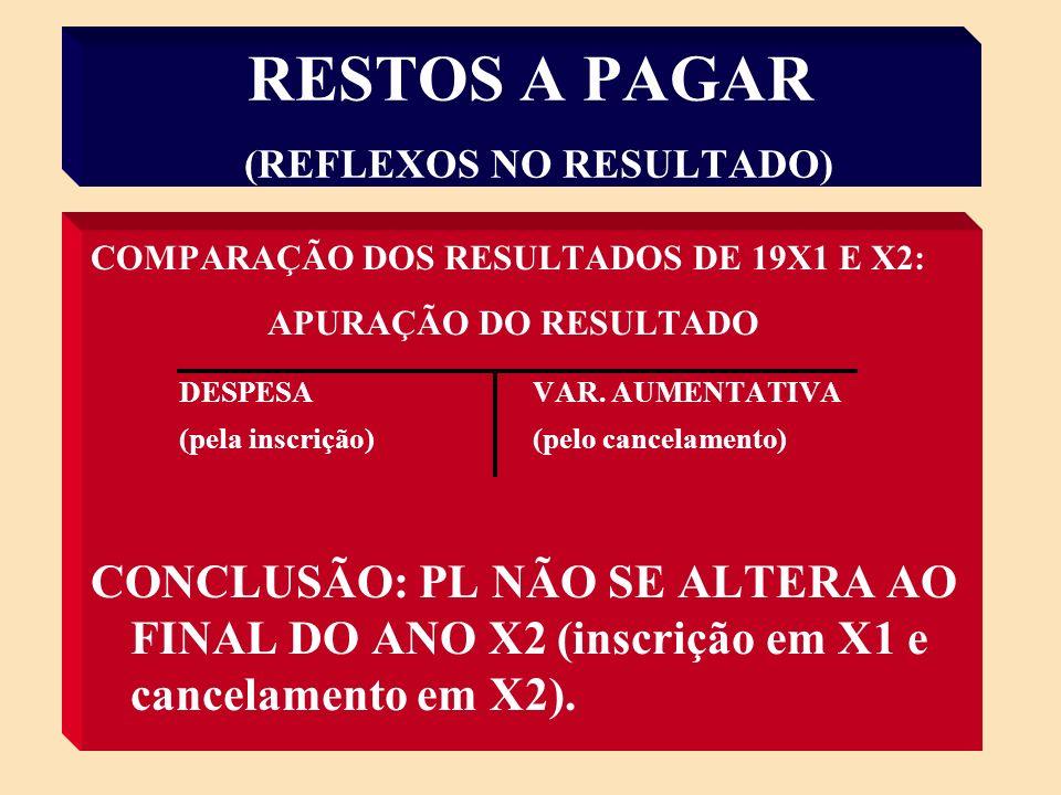 RESTOS A PAGAR (REFLEXOS NO RESULTADO) - SE CANCELAMENTO: (EM 19X2) APURAÇÃO DO RESULTADO C: VAR.