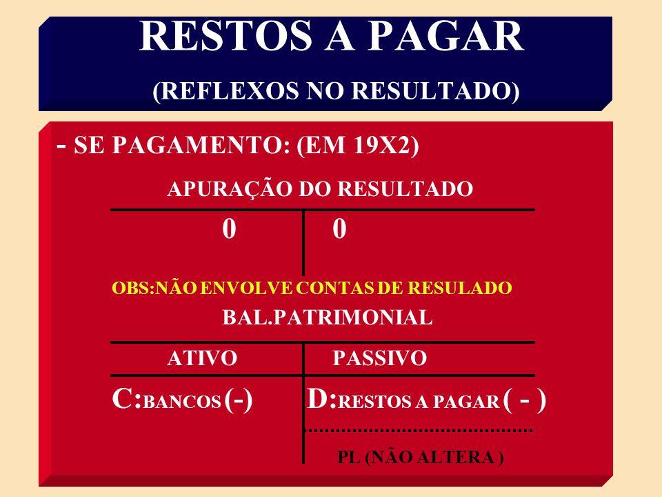 RESTOS A PAGAR (REFLEXOS NO RESULTADO) COMPARAÇÃO DOS RESULTADOS DE 19X1 E X2: APURAÇÃO DO RESULTADO DESPESA VAR.