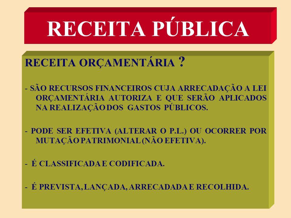 DESPESA ORÇAMENTÁRIA - REGIME CONTÁBIL - ARTIGO 35 - I - DA LEI 4.320/64: PERTENCEM AO EXERCÍCIO FINANCEIRO: I -...