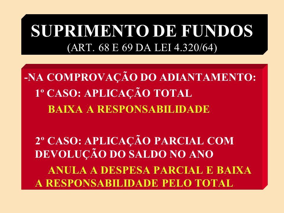 SUPRIMENTO DE FUNDOS (ART.68 E 69 DA LEI 4.320/64) - NA CONCESSÃO:.