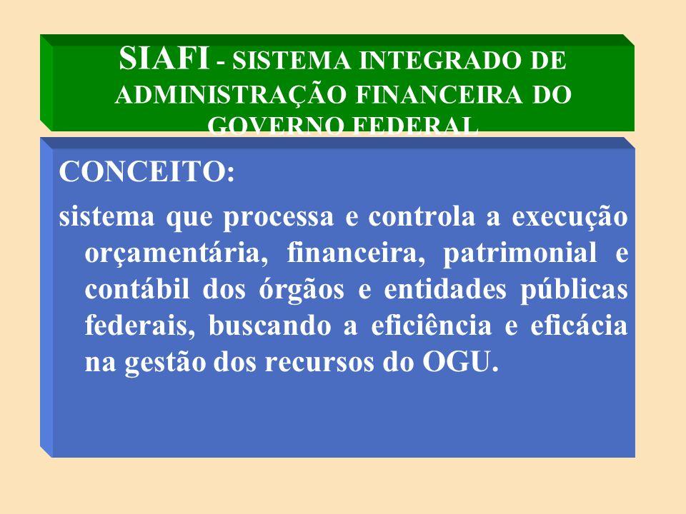 SUPRIMENTO DE FUNDOS (EXEMPLOS) I.