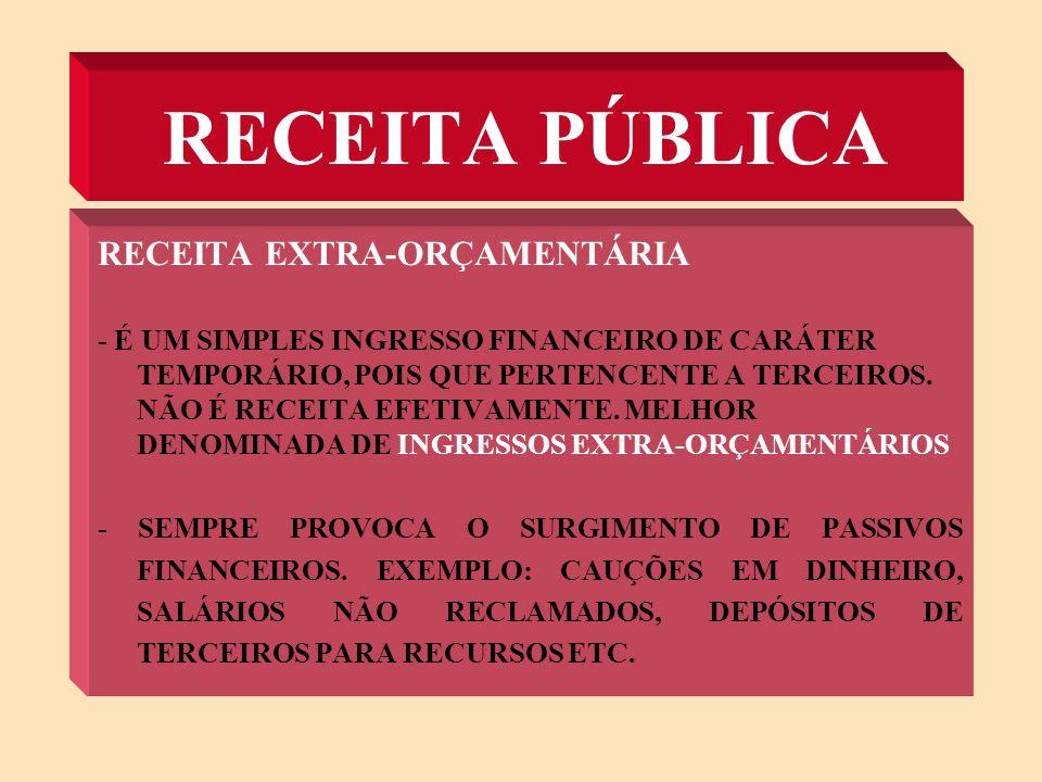 RECEITA PÚBLICA RECEITA EXTRA-ORÇAMENTÁRIA - É UM SIMPLES INGRESSO FINANCEIRO DE CARÁTER TEMPORÁRIO, POIS QUE PERTENCENTE A TERCEIROS.
