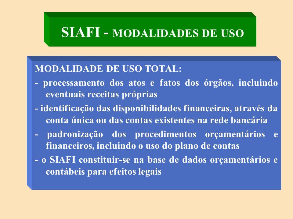 SIAFI - FORMAS DE ACESSO NA FORMA DE ACESSO OFF LINE A UG: - emite os documentos, antes da introdução dos seus respectivos dados no sistema.