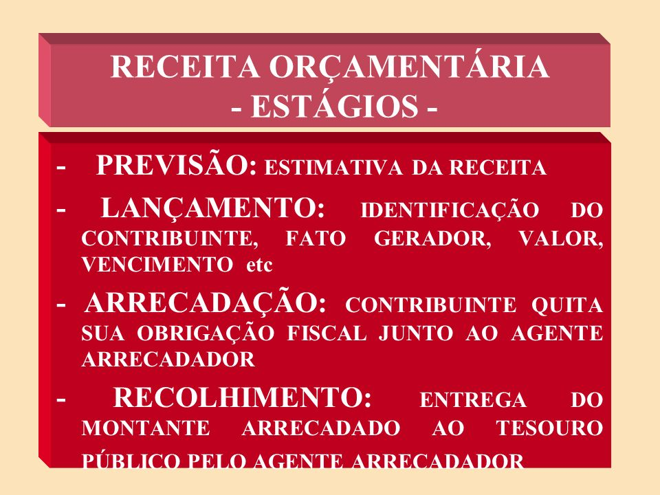 RECEITA ORÇAMENTÁRIA - ESTÁGIOS - - PREVISÃO: ESTIMATIVA DA RECEITA - LANÇAMENTO: IDENTIFICAÇÃO DO CONTRIBUINTE, FATO GERADOR, VALOR, VENCIMENTO etc - ARRECADAÇÃO: CONTRIBUINTE QUITA SUA OBRIGAÇÃO FISCAL JUNTO AO AGENTE ARRECADADOR - RECOLHIMENTO: ENTREGA DO MONTANTE ARRECADADO AO TESOURO PÚBLICO PELO AGENTE ARRECADADOR
