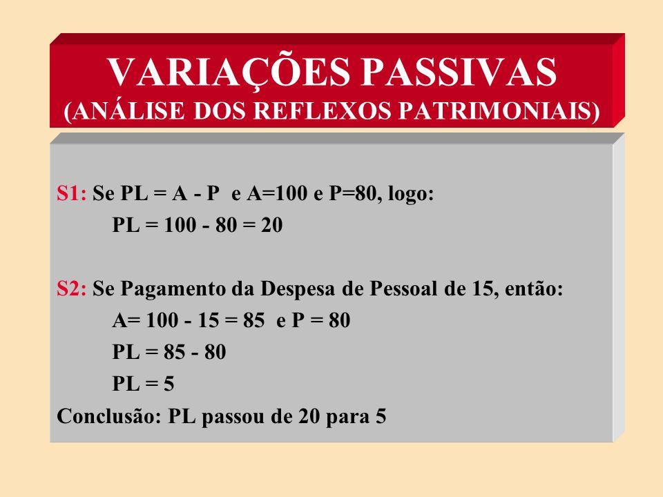 PELA REDUÇÃO DO ATIVO PAGAMENTO DA DESPESA DE PESSOAL PAGAMENTO DA DESPESA DE SERVIÇOS REQUISIÇÃO DE BENS DO ALMOXARIFADO CANCELAMENTO DA DÍVIDA ATIVA PELO AUMENTO DO PASSIVO LIQUIDAÇÃO DA DESPESA DE SERVIÇOS ABSORÇÃO DE DÍVIDAS VARIAÇÕES PASSIVAS (DIMINUTIVAS DE PL) PL