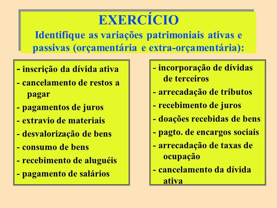 VARIAÇÕES (RESUMO PARCIAL) ATIVAS ORÇAMENTÁRIA - RECEITA - TRIBUTÁRIA - SERVIÇOS etc EXTRA-ORÇAMENTÁRIA - DOAÇÃO DE BENS POR TERCEIROS - INSCRIÇÃO DA DÍVIDA ATIVA - CANCELAMENTO DE RESTOS A PAGAR PASSIVAS ORÇAMENTÁRIA - DESPESA - SALÁRIOS - SERVIÇOS etc EXTRA-ORÇAMENTÁRIA - DOAÇÃO DE BENS A TERCEIROS - CANCELAMENTO DA DÍVIDA ATIVA - ABSORÇÃO DE DÍVIDAS