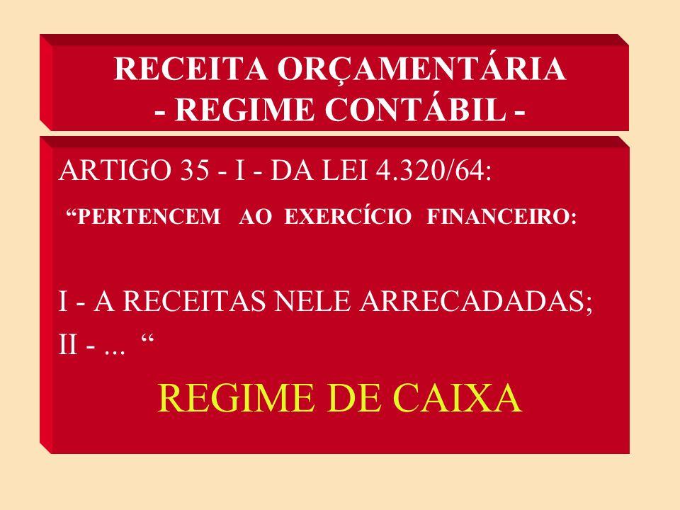 RECEITA ORÇAMENTÁRIA - REGIME CONTÁBIL - ARTIGO 35 - I - DA LEI 4.320/64: PERTENCEM AO EXERCÍCIO FINANCEIRO: I - A RECEITAS NELE ARRECADADAS; II -...