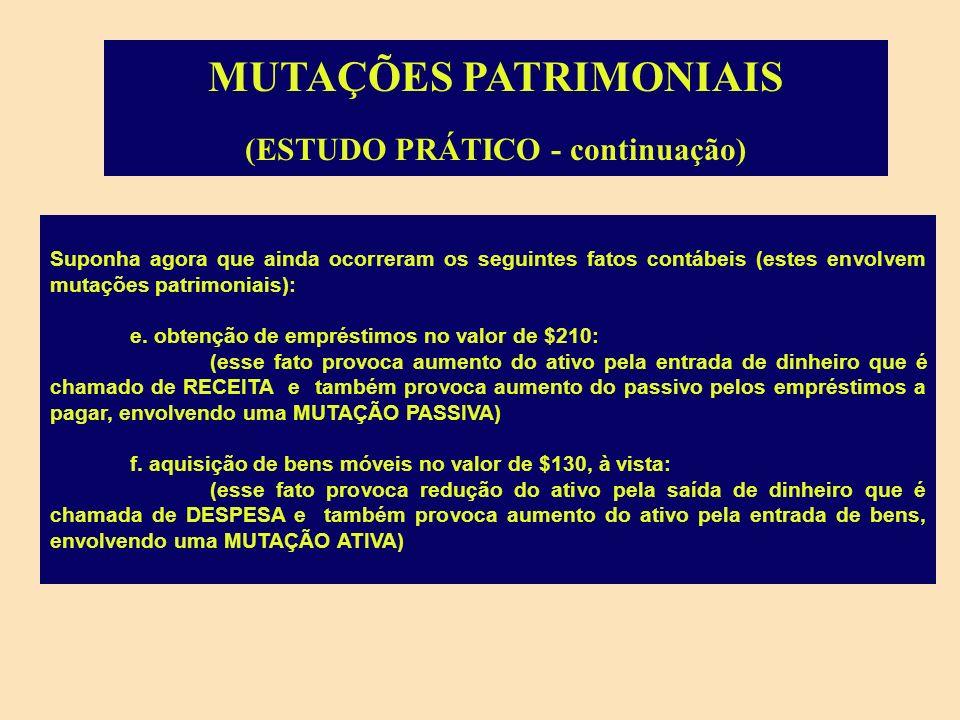 VARIAÇÕES ATIVAS: ( + PL)490 - Orçamentárias: - receita tributária (efetiva)400 - mutações ativas 0 - Extra-orçamentárias - superveniências ativas (dív.ativa)90 VARIAÇÕES PASSIVAS ( - PL) 270 - Orçamentárias - despesa de serviços (efetiva)240 - mutações passivas0 - Extra-orçamentárias - insubsistências ativas (doação)30 REPERCUSSÃO NAS MUTAÇÕES PATRIMONIAIS :