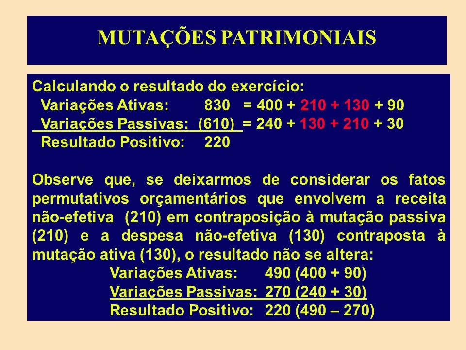VARIAÇÕES ATIVAS: ( + PL)830 - Orçamentárias: - receita tributária (efetiva)400 - receita oper.