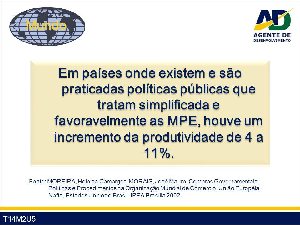 T14M2U5 Em países onde existem e são praticadas políticas públicas que tratam simplificada e favoravelmente as MPE, houve um incremento da produtividade de 4 a 11%.