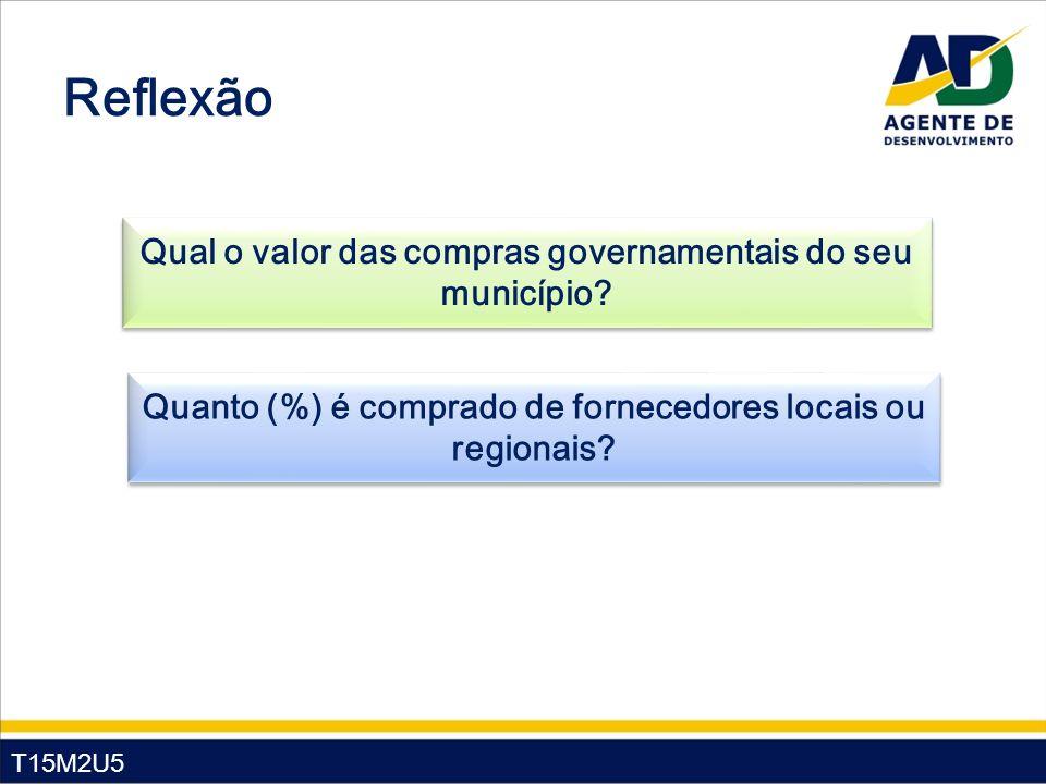 T15M2U5 Reflexão Qual o valor das compras governamentais do seu município? Quanto (%) é comprado de fornecedores locais ou regionais?