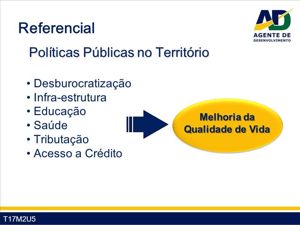 T17M2U5 Políticas Públicas no Território Desburocratização Infra-estrutura Educação Saúde Tributação Acesso a Crédito Melhoria da Qualidade de Vida Referencial