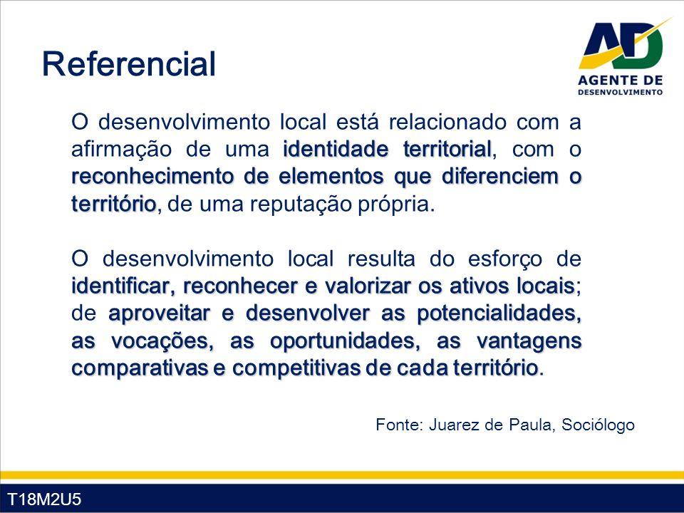 T18M2U5 Referencial identidade territorial reconhecimento de elementos que diferenciem o território O desenvolvimento local está relacionado com a afirmação de uma identidade territorial, com o reconhecimento de elementos que diferenciem o território, de uma reputação própria.