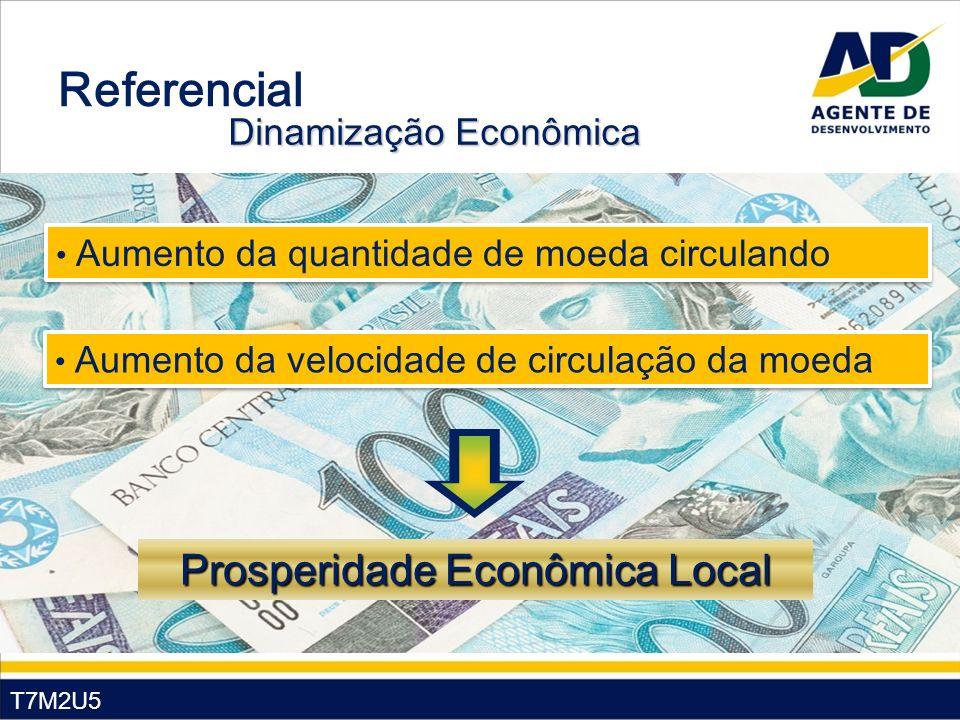 T7M2U5 Referencial Dinamização Econômica Aumento da quantidade de moeda circulando Aumento da velocidade de circulação da moeda Prosperidade Econômica
