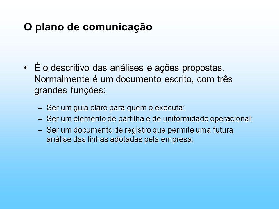 O plano de comunicação É o descritivo das análises e ações propostas. Normalmente é um documento escrito, com três grandes funções:É o descritivo das