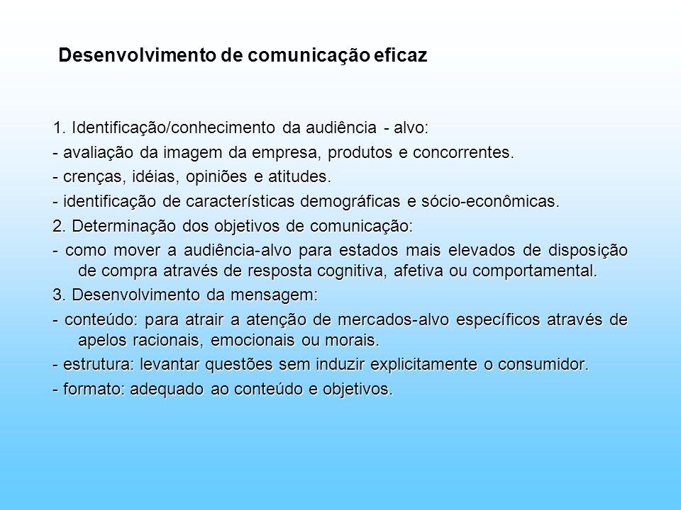 Desenvolvimento de comunicação eficaz 1. Identificação/conhecimento da audiência - alvo: - avaliação da imagem da empresa, produtos e concorrentes. -