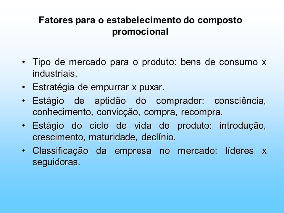 Fatores para o estabelecimento do composto promocional Tipo de mercado para o produto: bens de consumo x industriais.Tipo de mercado para o produto: b