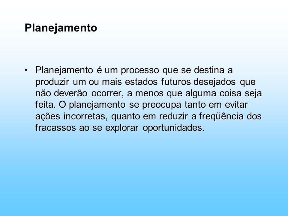 Nível estratégico Planejamento Global Nível tático Planejamento Financeiro Nível tático Planejamento De Marketing Nível tático Planejamento Industrial Nível operacional Planejamento De Pesquisa Nível operacional Planejamento De Produtos Nível operacional Planejamento Comercial Nível operacional Planejamento De Comunicação Nível operacional Planejamento De Distribuição Nível operacional Planejamento Atend.