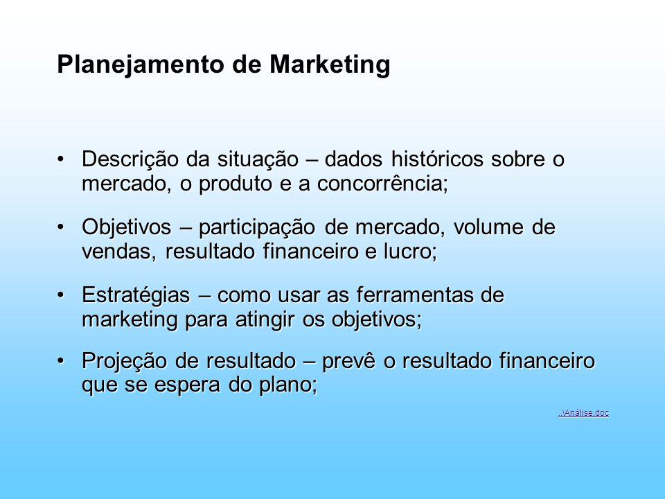 Planejamento de Marketing Descrição da situação – dados históricos sobre o mercado, o produto e a concorrência;Descrição da situação – dados histórico