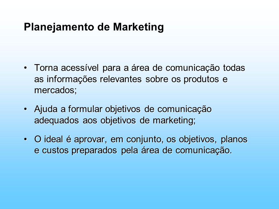 Planejamento de Comunicação Posiciona a marca para colocar sua imagem na mente do consumidor;Posiciona a marca para colocar sua imagem na mente do consumidor; Parte do pressuposto de que já existe um planejamento de marketing e elabora sua estratégia a partir desse planejamento;Parte do pressuposto de que já existe um planejamento de marketing e elabora sua estratégia a partir desse planejamento; É um conjunto amplo e que contém o planejamento dos elementos promocionais (propaganda, venda pessoal, marketing direto, relações públicas e promoção de vendas);É um conjunto amplo e que contém o planejamento dos elementos promocionais (propaganda, venda pessoal, marketing direto, relações públicas e promoção de vendas);