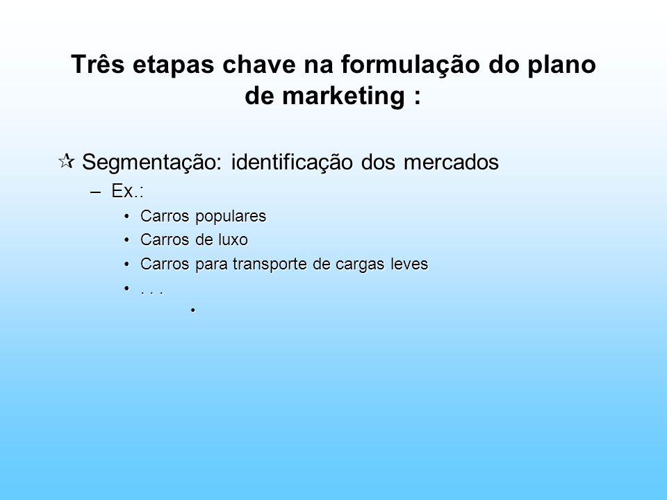 Três etapas chave na formulação do plano de marketing : ¶Segmentação: identificação dos mercados –Ex.: Carros popularesCarros populares Carros de luxo