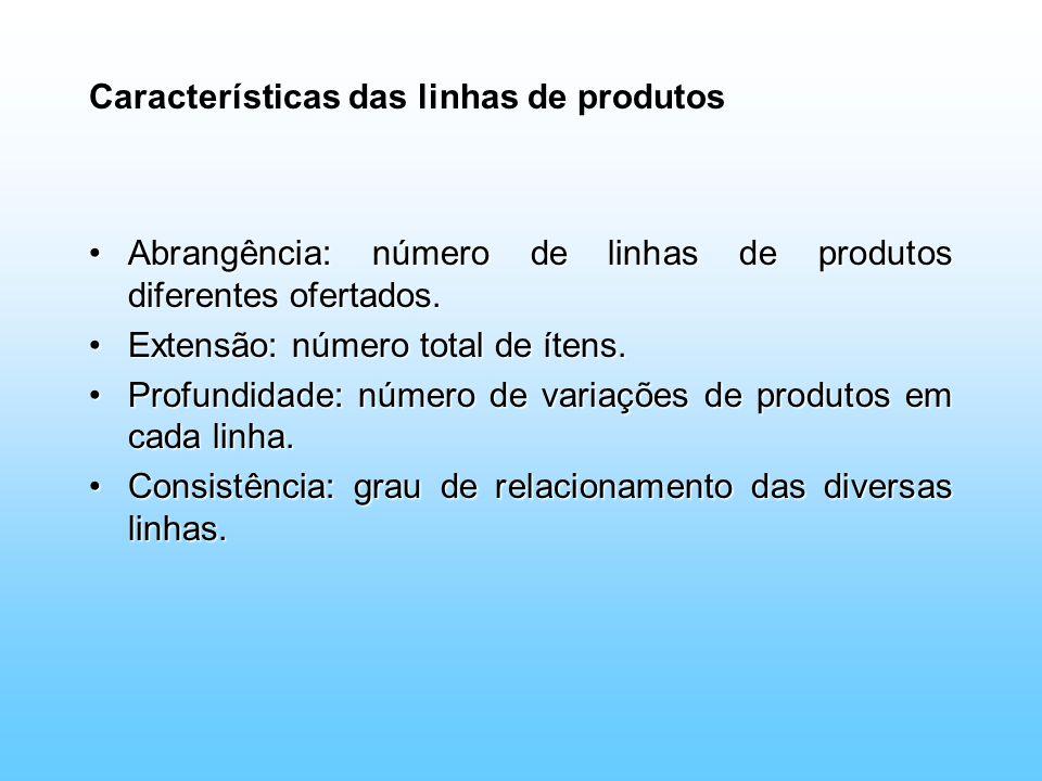Características das linhas de produtos Abrangência: número de linhas de produtos diferentes ofertados.Abrangência: número de linhas de produtos difere