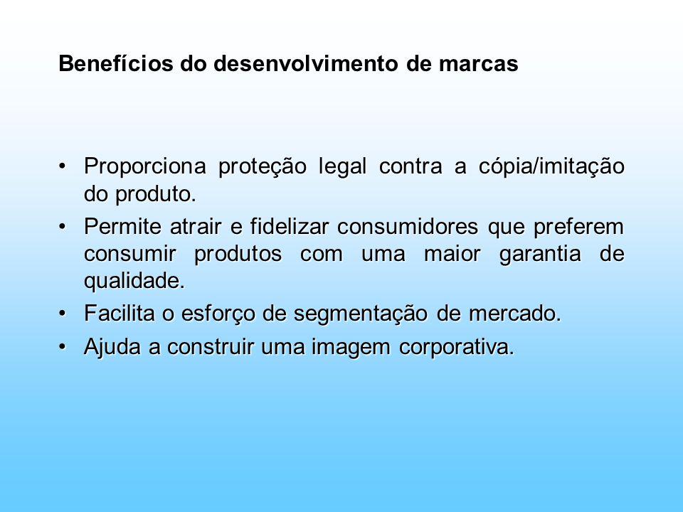 Benefícios do desenvolvimento de marcas Proporciona proteção legal contra a cópia/imitação do produto.Proporciona proteção legal contra a cópia/imitaç