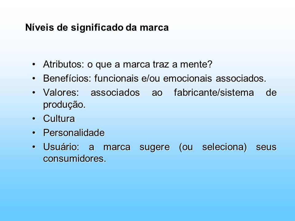 Níveis de significado da marca Atributos: o que a marca traz a mente?Atributos: o que a marca traz a mente? Benefícios: funcionais e/ou emocionais ass