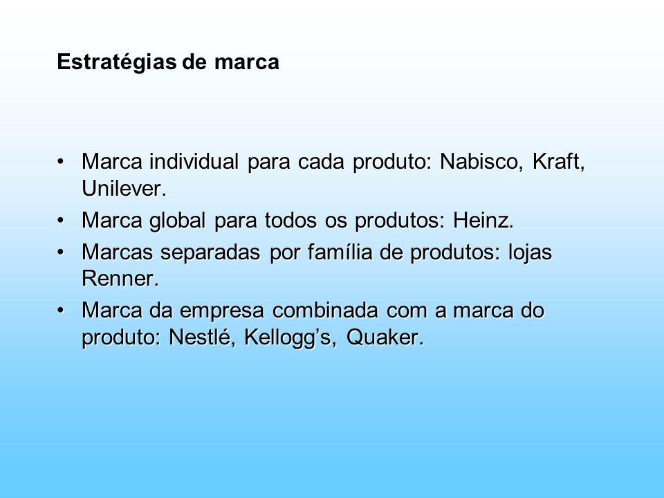Estratégias de marca Marca individual para cada produto: Nabisco, Kraft, Unilever.Marca individual para cada produto: Nabisco, Kraft, Unilever. Marca