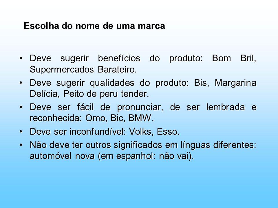 Escolha do nome de uma marca Deve sugerir benefícios do produto: Bom Bril, Supermercados Barateiro.Deve sugerir benefícios do produto: Bom Bril, Super