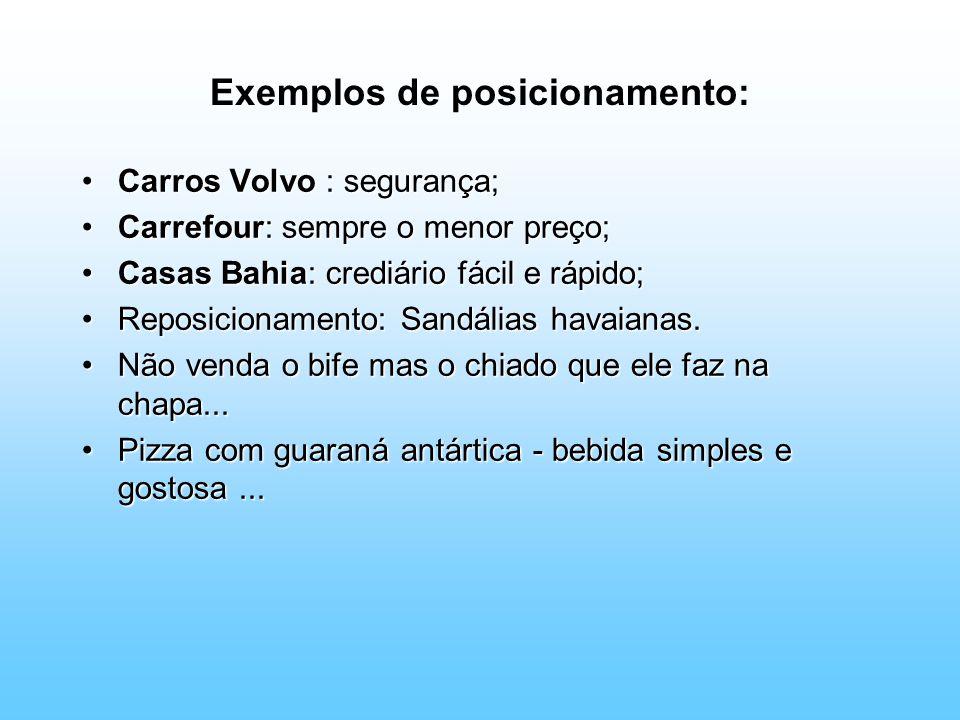 Exemplos de posicionamento: Carros Volvo : segurança;Carros Volvo : segurança; Carrefour: sempre o menor preço;Carrefour: sempre o menor preço; Casas