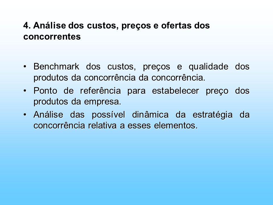 4. Análise dos custos, preços e ofertas dos concorrentes Benchmark dos custos, preços e qualidade dos produtos da concorrência da concorrência.Benchma