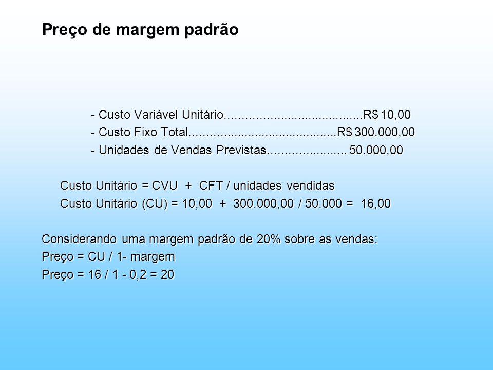 Preço de margem padrão - Custo Variável Unitário........................................R$ 10,00 - Custo Fixo Total...................................