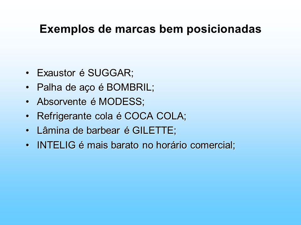 Exemplos de marcas bem posicionadas Exaustor é SUGGAR;Exaustor é SUGGAR; Palha de aço é BOMBRIL;Palha de aço é BOMBRIL; Absorvente é MODESS;Absorvente