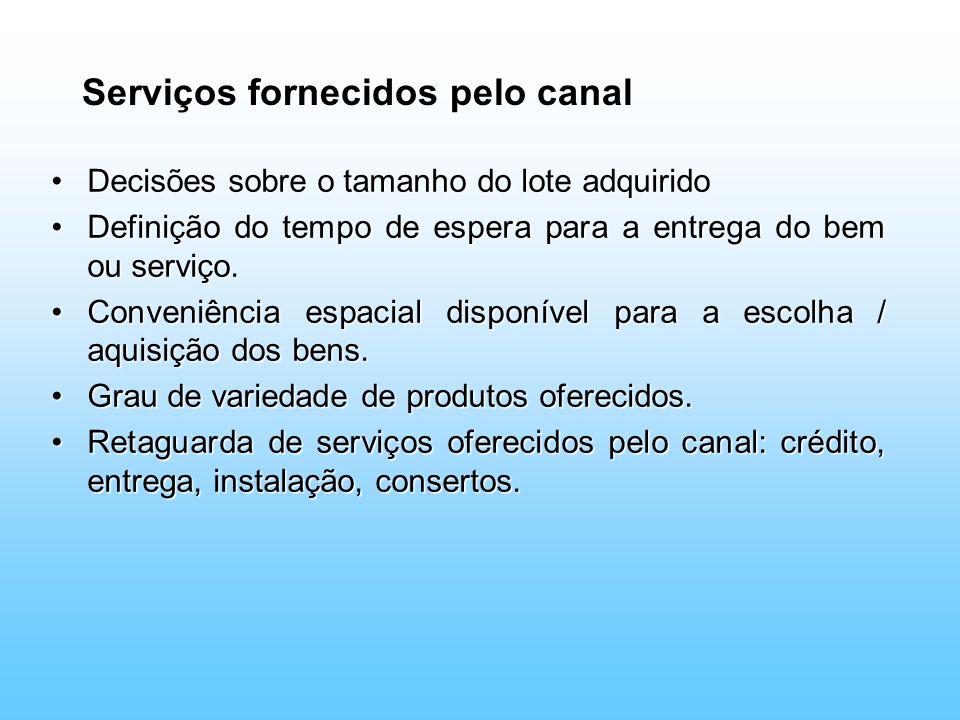 Serviços fornecidos pelo canal Decisões sobre o tamanho do lote adquiridoDecisões sobre o tamanho do lote adquirido Definição do tempo de espera para